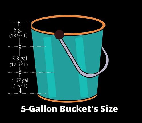 5-Gallon Bucket's Size